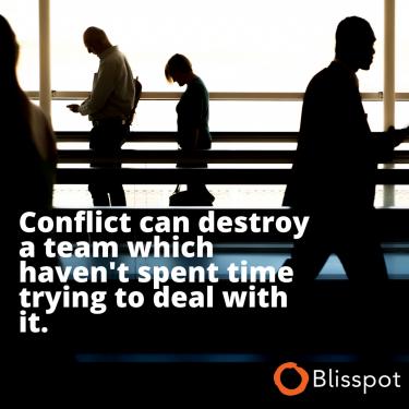 Work Conflict